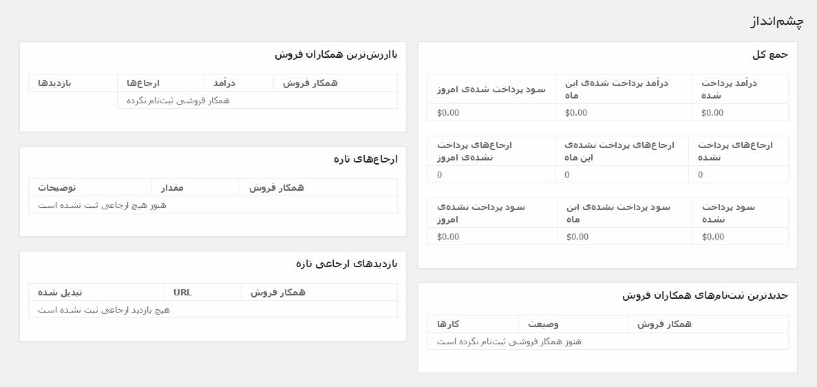 دانلود افزونه ووکامرس همکاری در فروش AffiliateWP فارسی نسخه 2.1.17