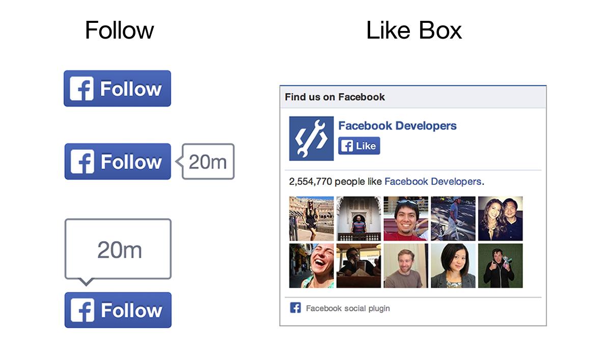 5 راه سریع برای افزایش لایک فیسبوک سایت وردپرسی