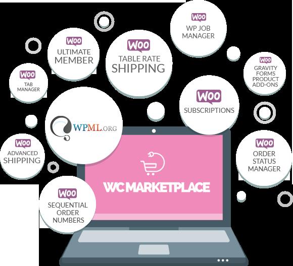 راهاندازی فروشگاه اینترنتی: طراحی فروشگاه اینترنتی با ووکامرس تنها در ۶ قدم