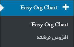 روش ساخت نمودار سازمانی در وردپرس با افزونه Easy Org Chart