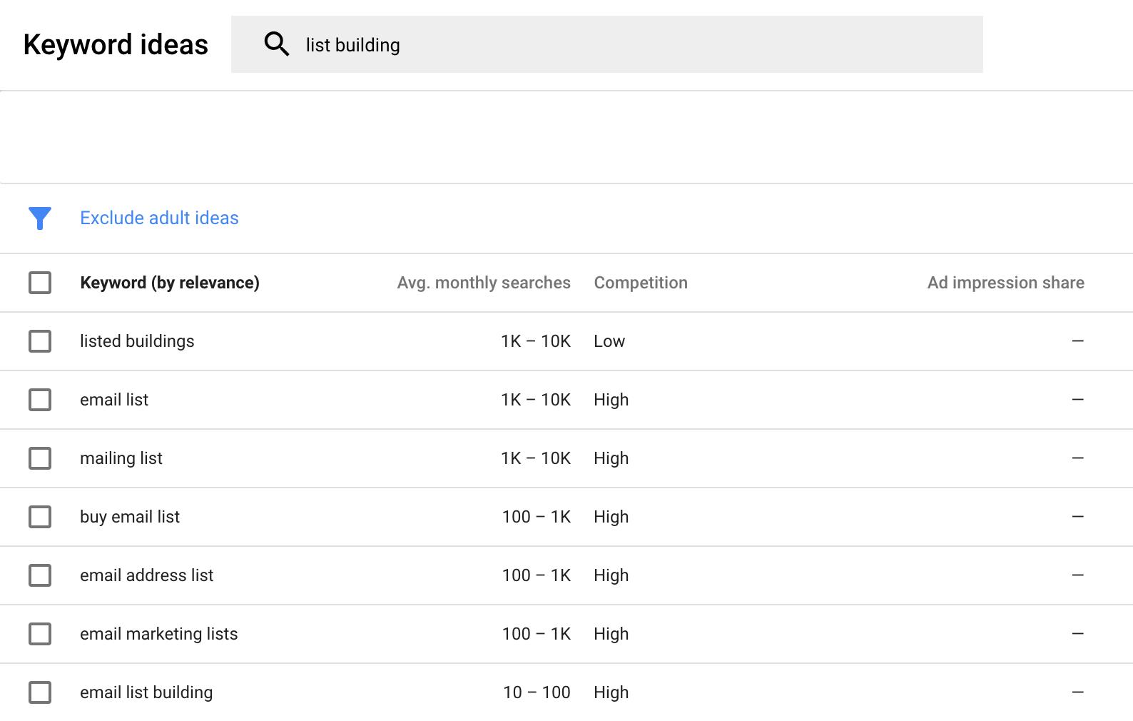 چک لیست کامل سئوی وردپرس در سال ۱۳۹۷