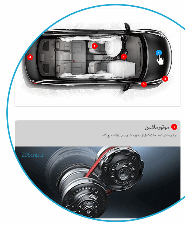 نمایش توضیحات نقطه ای برروی تصاویر با افزونه وردپرس Premium Presentations
