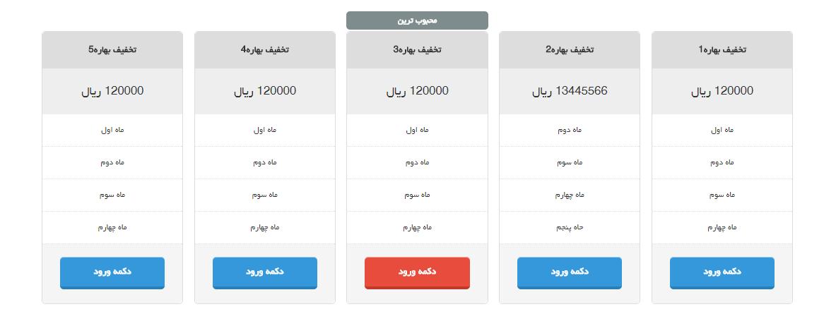 ساخت جداول قیمت گذاری در وردپرس با افزونه Easy Pricing Tables