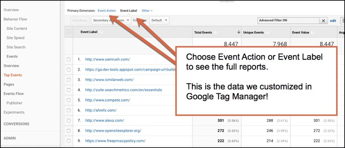 Google Tag Manager چیست؟