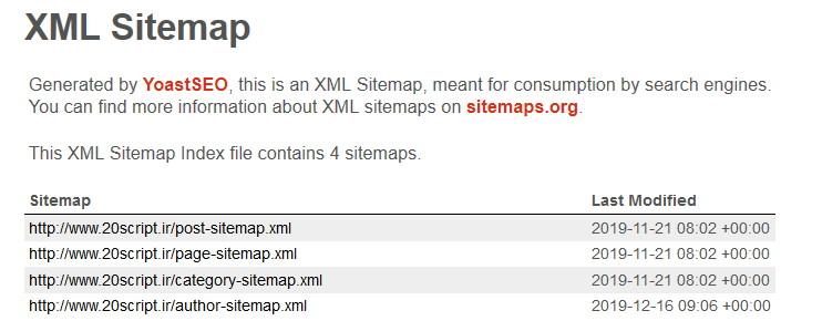 دلیل حذف نقشه سایت از یواست سئو چیست؟
