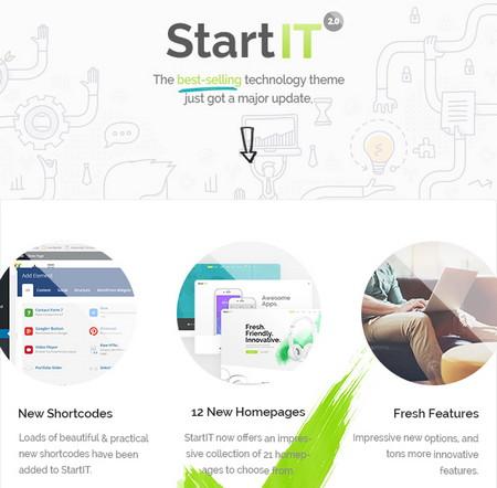دانلود قالب استارتاپ Startit برای وردپرس