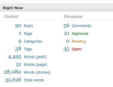 نمایش تعداد کلمات در پست های وردپرس با Word Stats